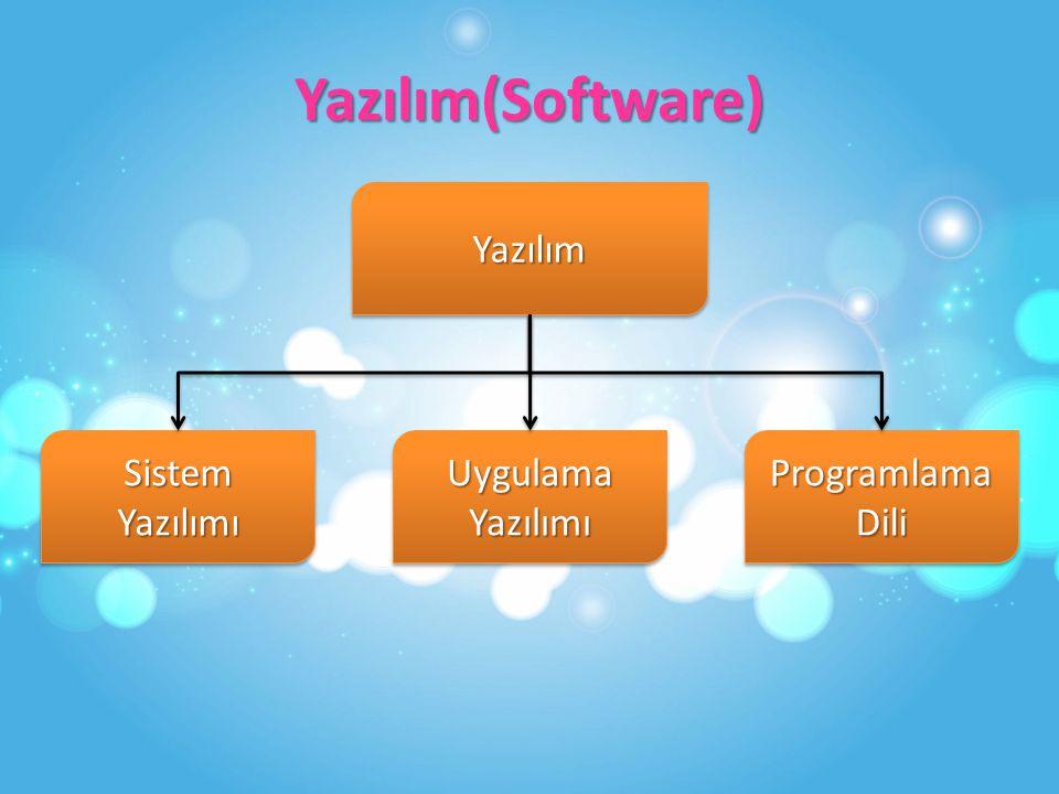 Yazılım(Software) Yazılım Sistem Yazılımı Uygulama Yazılımı