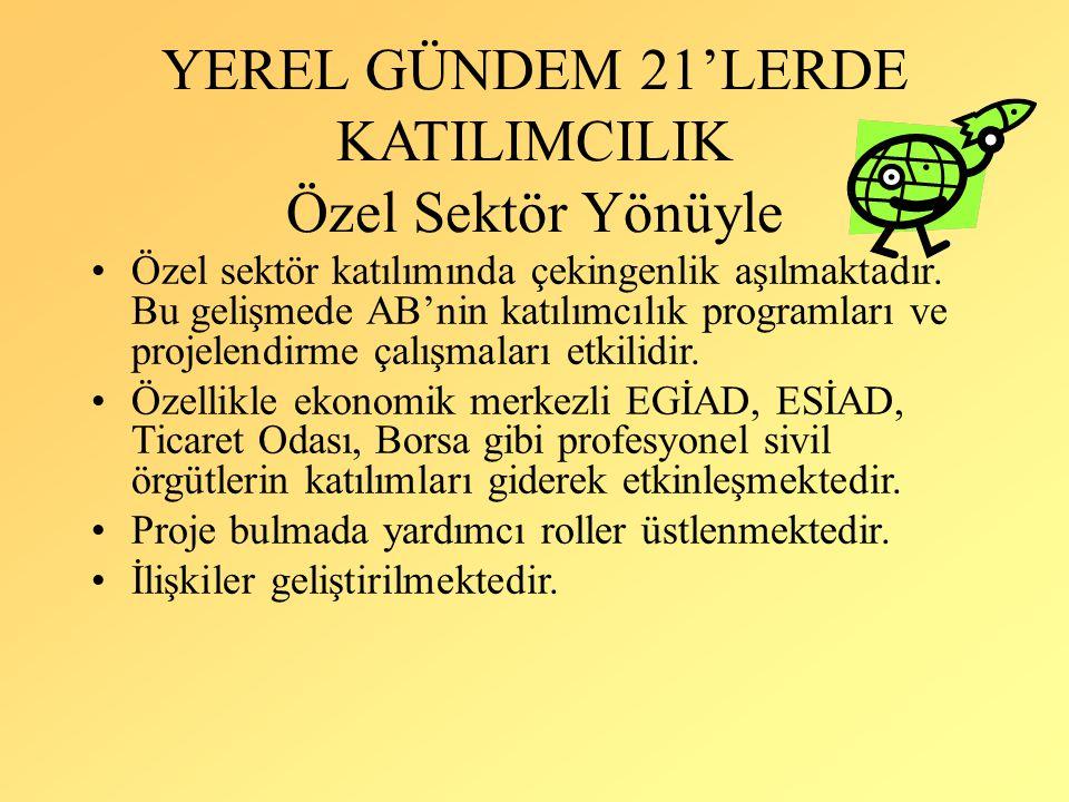YEREL GÜNDEM 21'LERDE KATILIMCILIK Özel Sektör Yönüyle