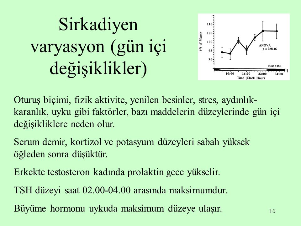 Sirkadiyen varyasyon (gün içi değişiklikler)