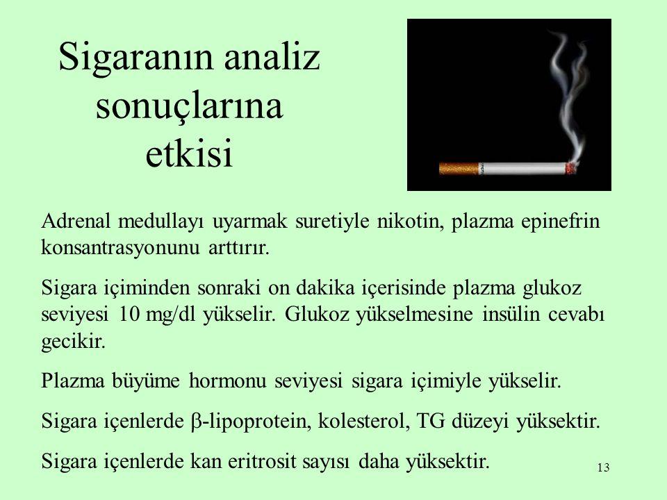 Sigaranın analiz sonuçlarına etkisi