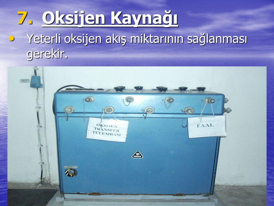Oksijen Kaynağı Yeterli oksijen akış miktarının sağlanması gerekir.