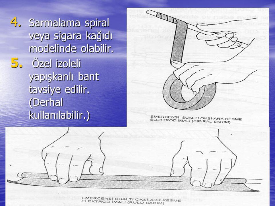 Sarmalama spiral veya sigara kağıdı modelinde olabilir.