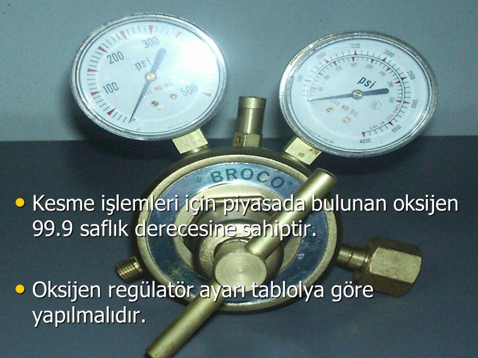 Kesme işlemleri için piyasada bulunan oksijen 99