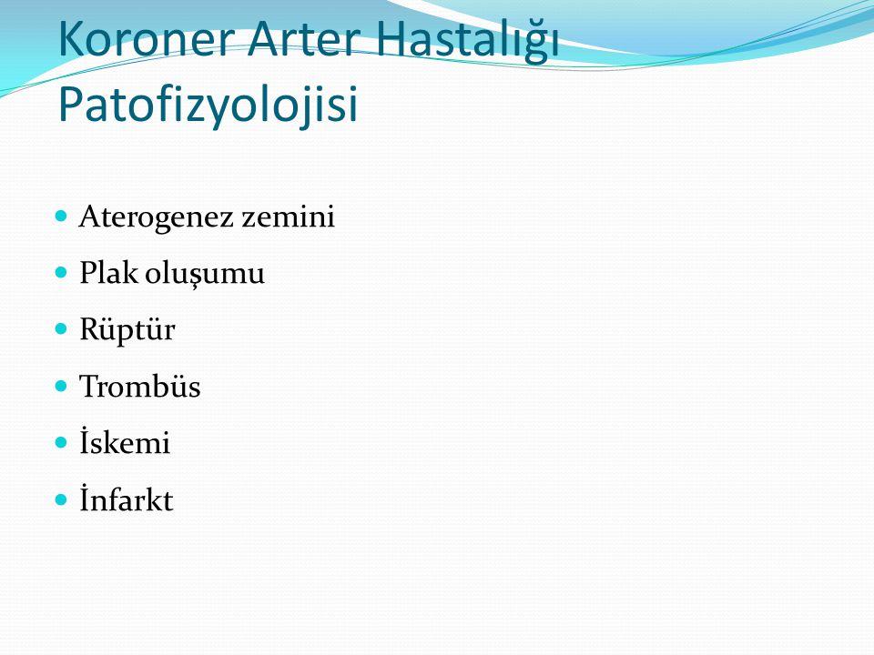 Koroner Arter Hastalığı Patofizyolojisi