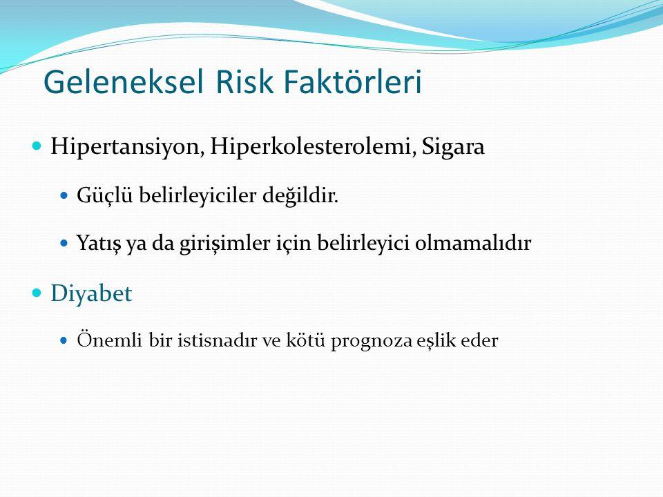 Geleneksel Risk Faktörleri