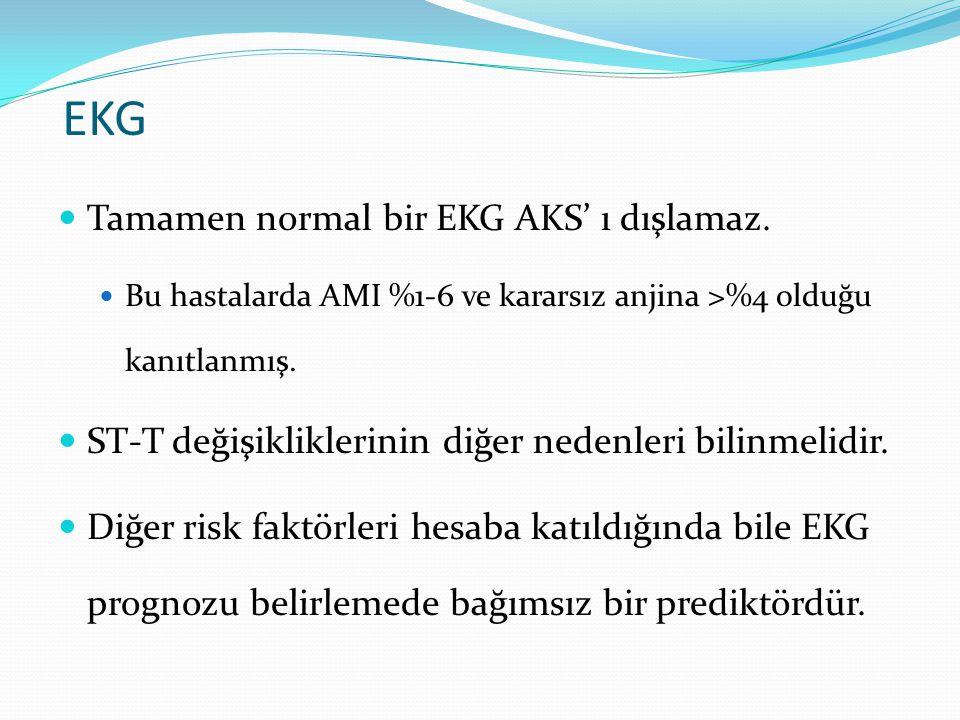 EKG Tamamen normal bir EKG AKS' ı dışlamaz.