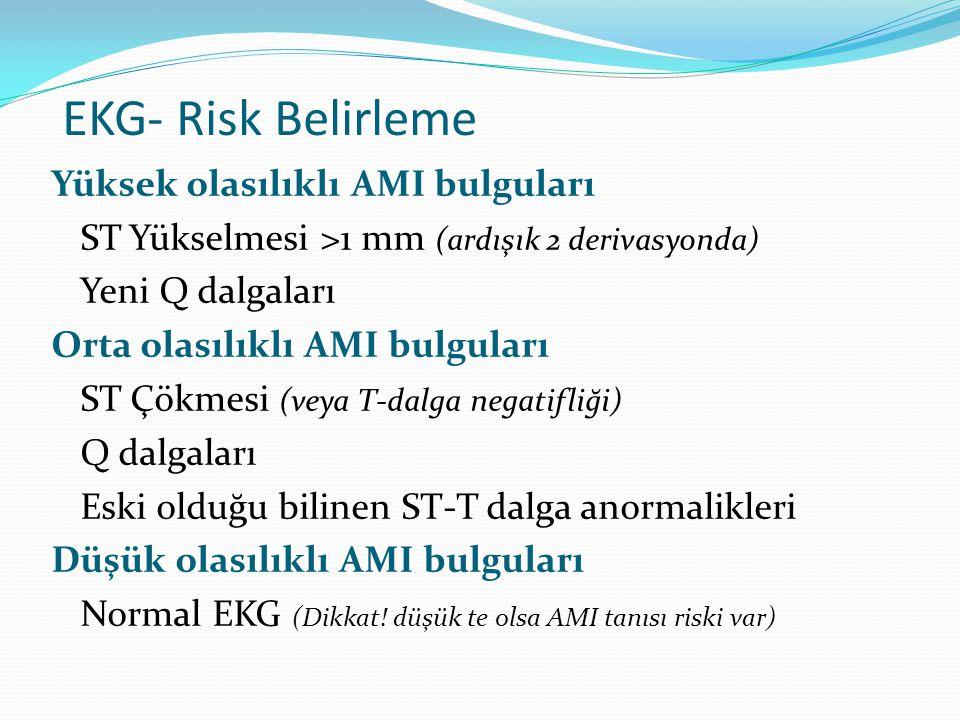 EKG- Risk Belirleme