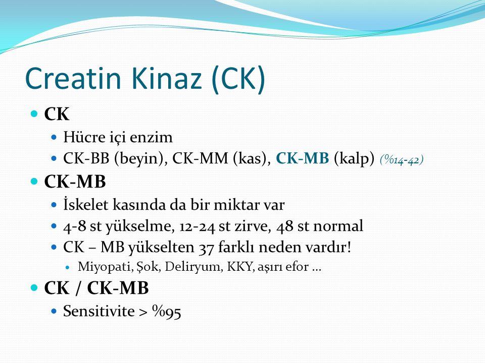 Creatin Kinaz (CK) CK CK-MB CK / CK-MB Hücre içi enzim