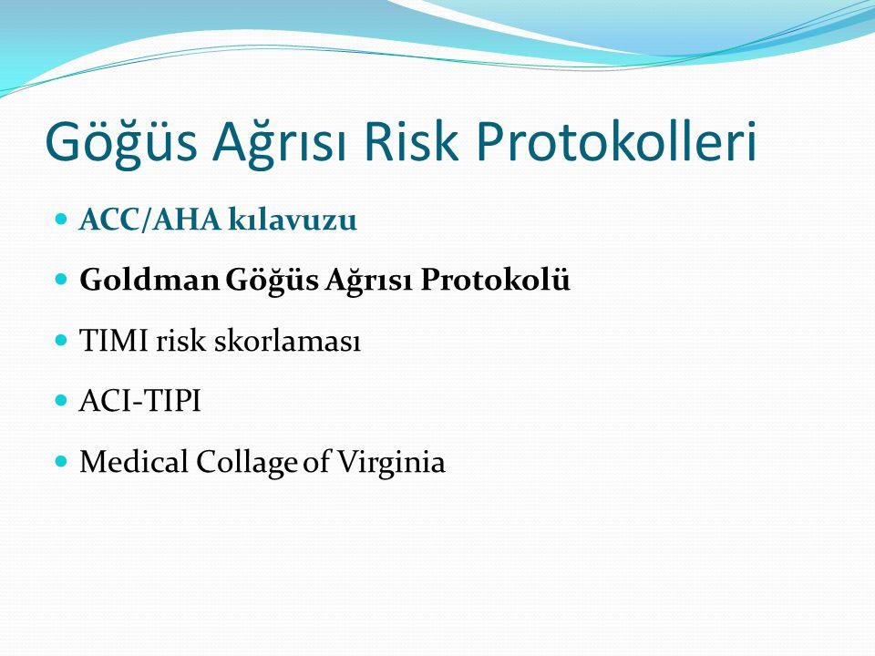 Göğüs Ağrısı Risk Protokolleri