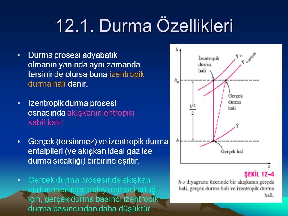 12.1. Durma Özellikleri Durma prosesi adyabatik