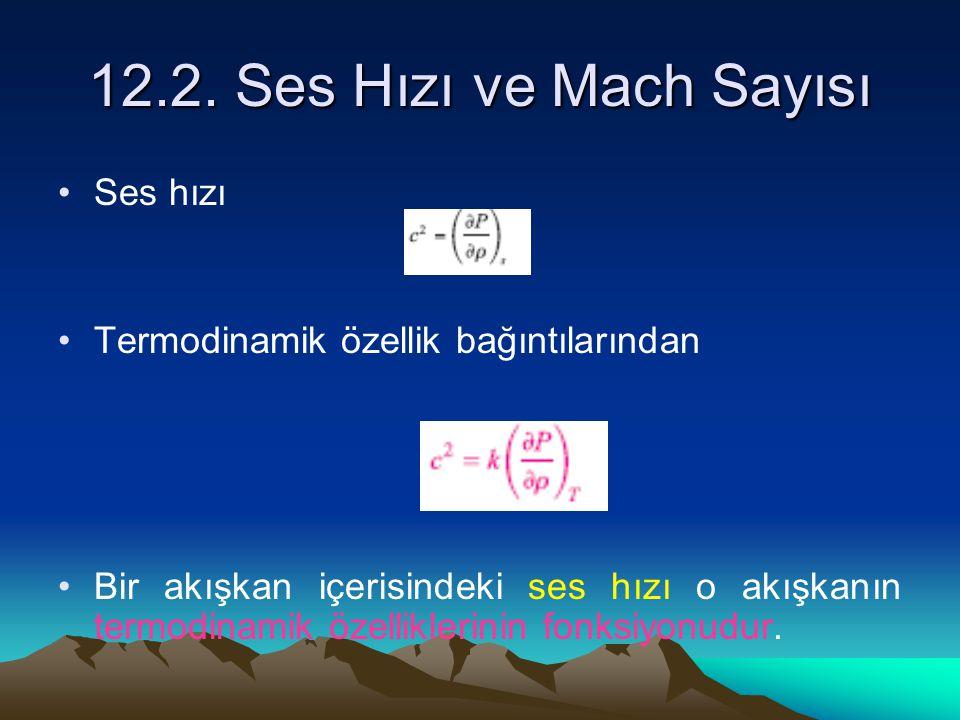 12.2. Ses Hızı ve Mach Sayısı Ses hızı