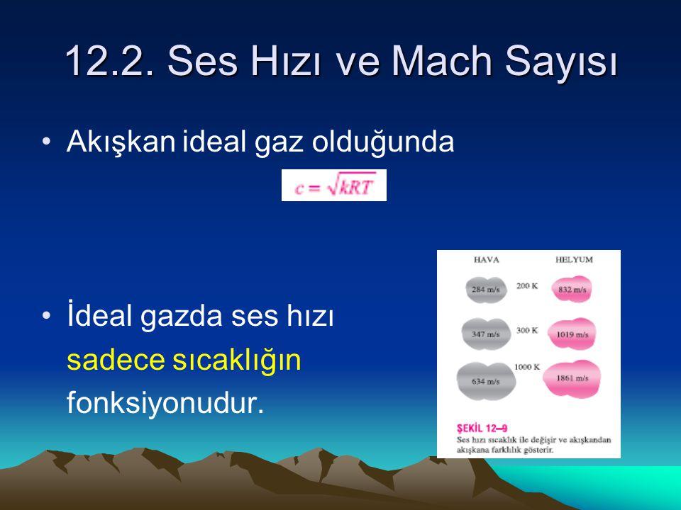 12.2. Ses Hızı ve Mach Sayısı Akışkan ideal gaz olduğunda