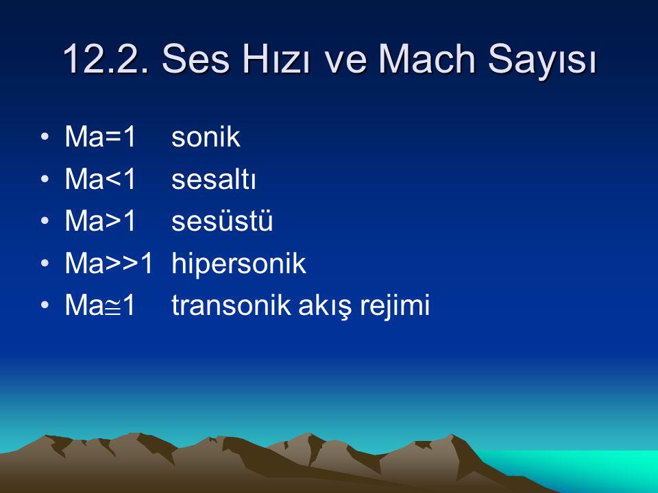 12.2. Ses Hızı ve Mach Sayısı Ma=1 sonik Ma<1 sesaltı