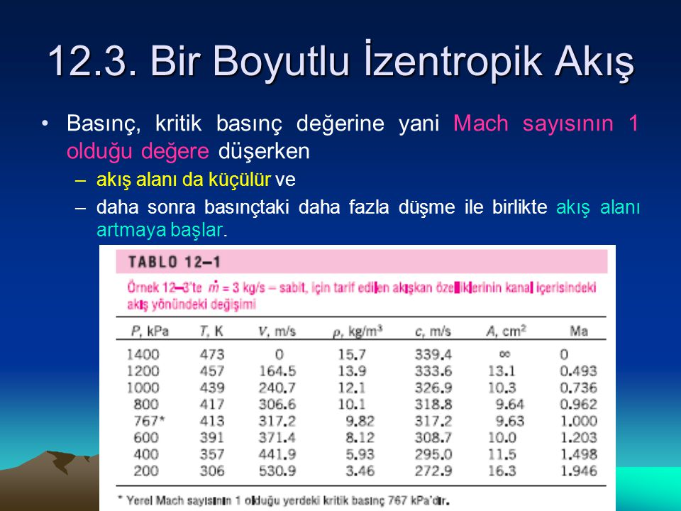 12.3. Bir Boyutlu İzentropik Akış
