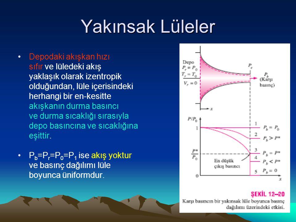 Yakınsak Lüleler Depodaki akışkan hızı sıfır ve lüledeki akış