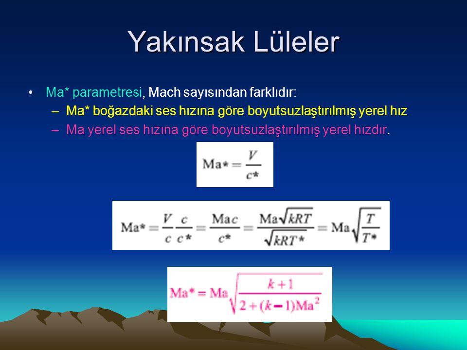 Yakınsak Lüleler Ma* parametresi, Mach sayısından farklıdır: