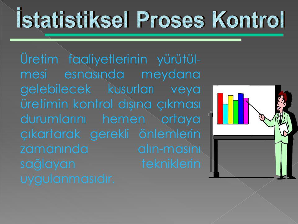İstatistiksel Proses Kontrol