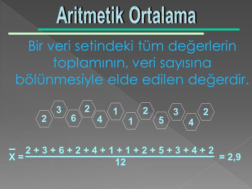 Aritmetik Ortalama Bir veri setindeki tüm değerlerin toplamının, veri sayısına bölünmesiyle elde edilen değerdir.