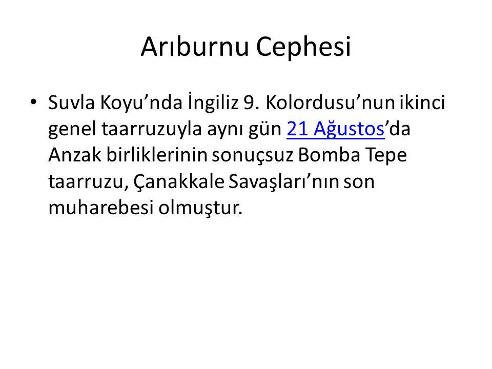 Arıburnu Cephesi