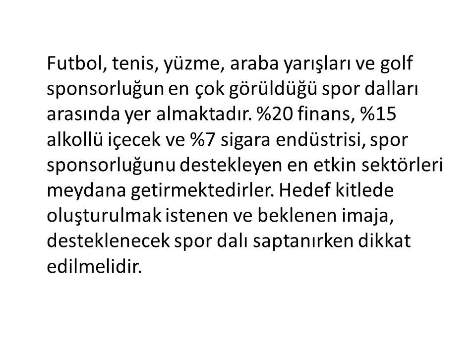 Futbol, tenis, yüzme, araba yarışları ve golf sponsorluğun en çok görüldüğü spor dalları arasında yer almaktadır.