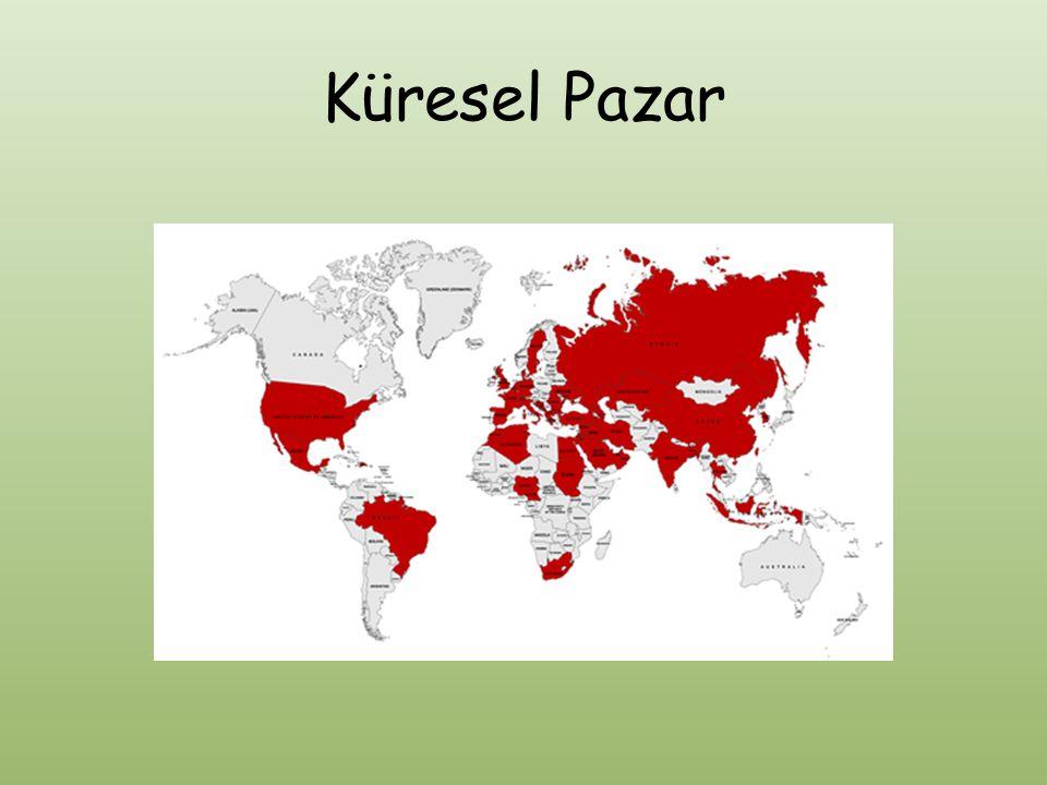 Küresel Pazar