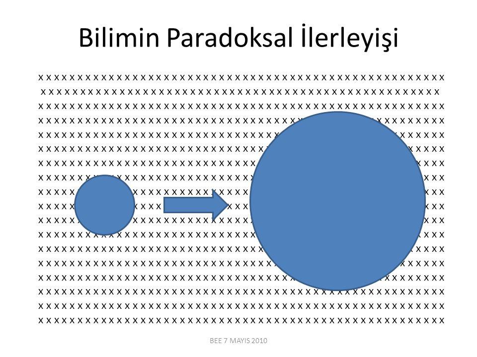 Bilimin Paradoksal İlerleyişi