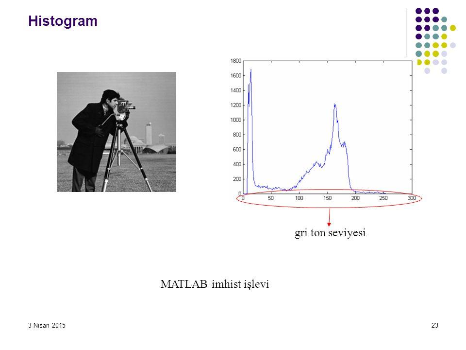 Histogram gri ton seviyesi MATLAB imhist işlevi 9 Nisan 2017