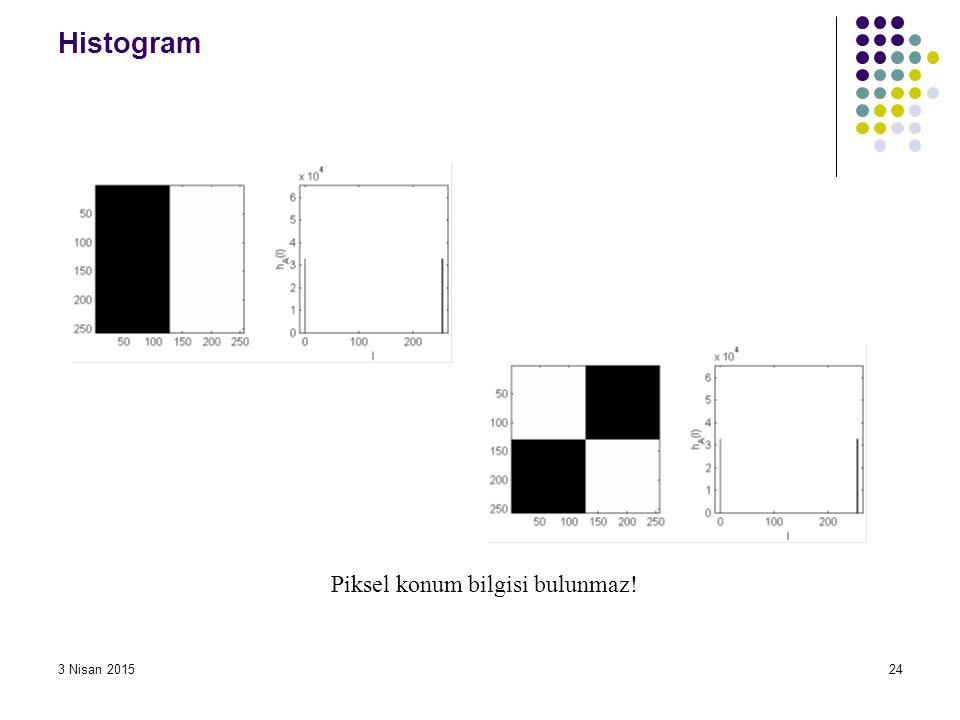 Histogram Piksel konum bilgisi bulunmaz! 9 Nisan 2017