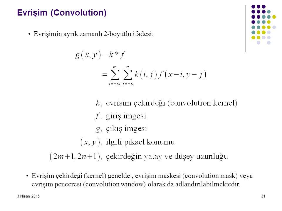 Evrişim (Convolution)
