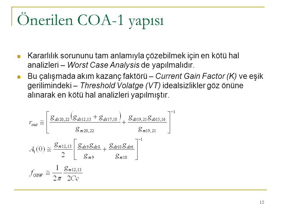 Önerilen COA-1 yapısı Kararlılık sorununu tam anlamıyla çözebilmek için en kötü hal analizleri – Worst Case Analysis de yapılmalıdır.