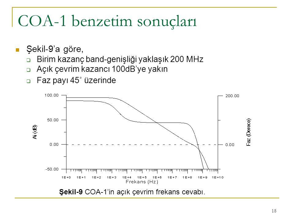 COA-1 benzetim sonuçları