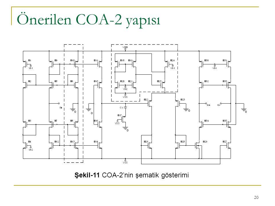 Şekil-11 COA-2'nin şematik gösterimi