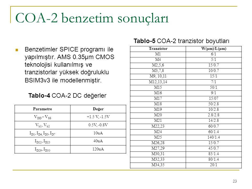 COA-2 benzetim sonuçları