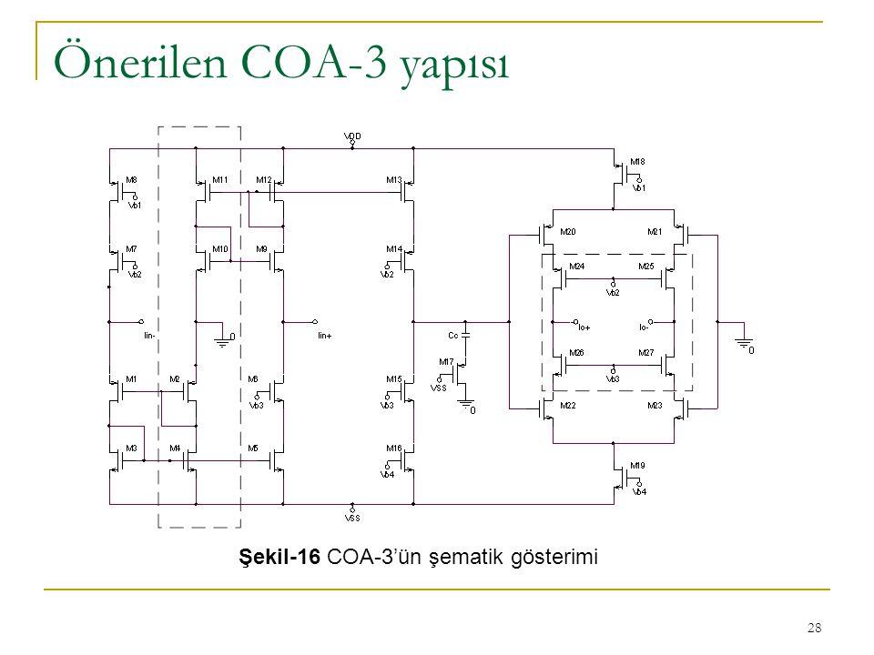 Şekil-16 COA-3'ün şematik gösterimi