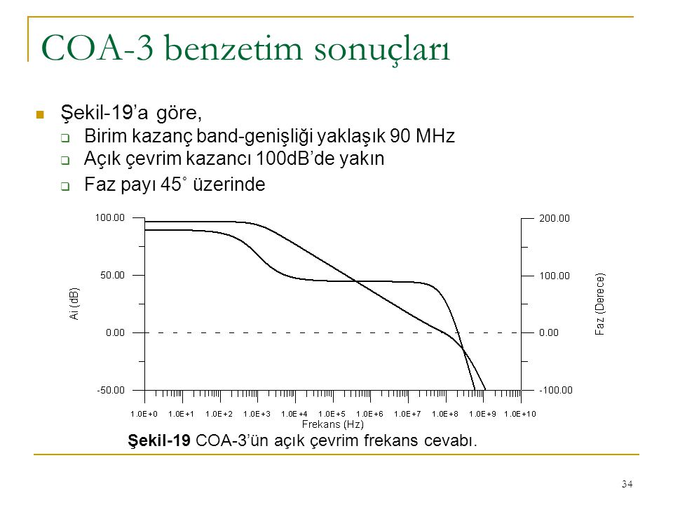 COA-3 benzetim sonuçları