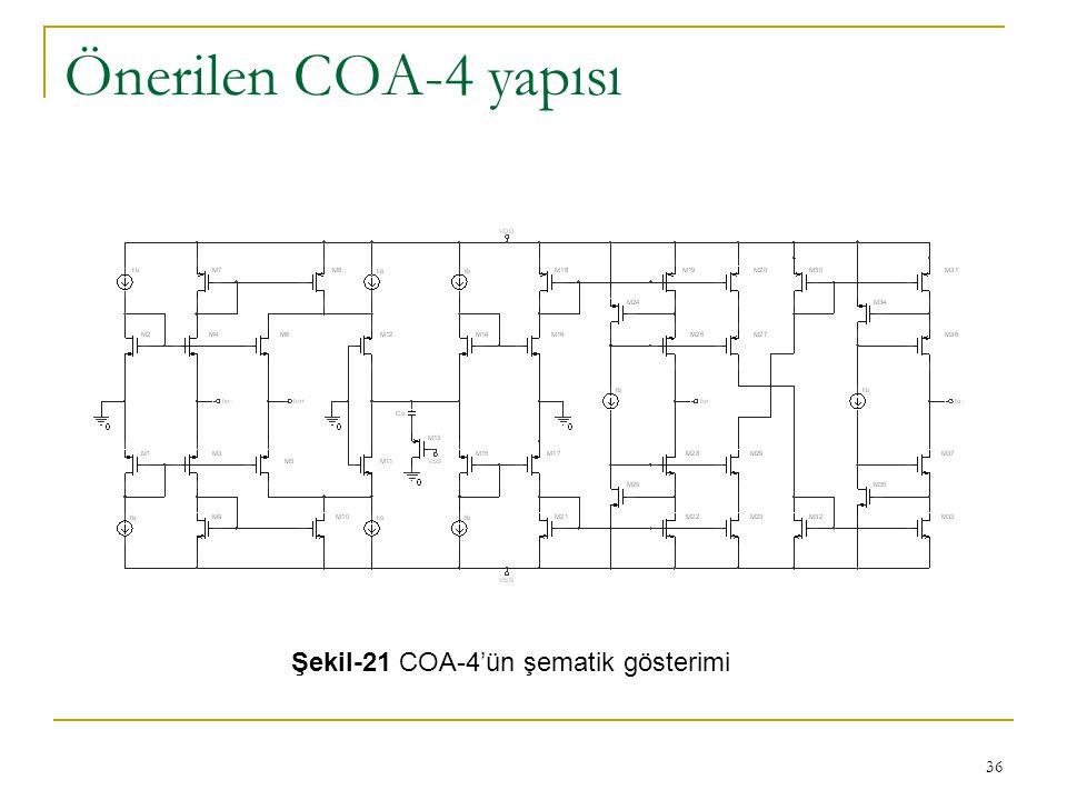 Şekil-21 COA-4'ün şematik gösterimi