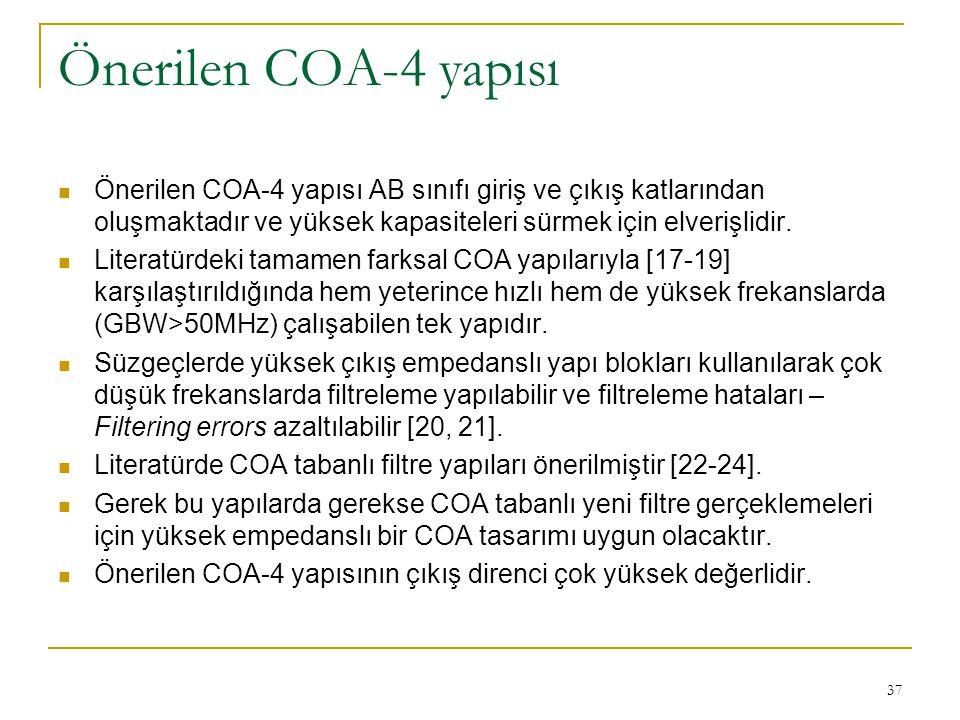 Önerilen COA-4 yapısı Önerilen COA-4 yapısı AB sınıfı giriş ve çıkış katlarından oluşmaktadır ve yüksek kapasiteleri sürmek için elverişlidir.