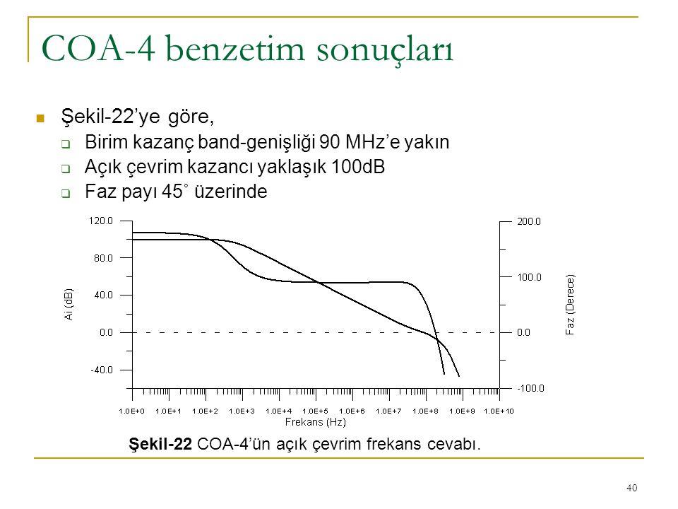 COA-4 benzetim sonuçları