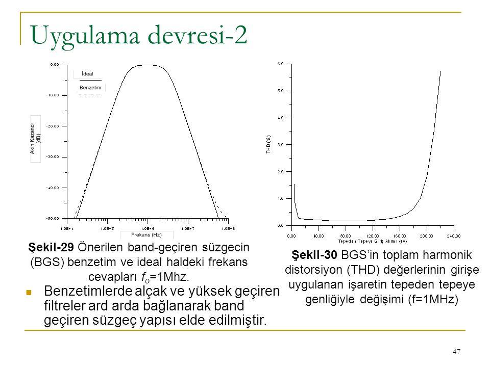 Uygulama devresi-2 Şekil-29 Önerilen band-geçiren süzgecin (BGS) benzetim ve ideal haldeki frekans cevapları fo=1Mhz.