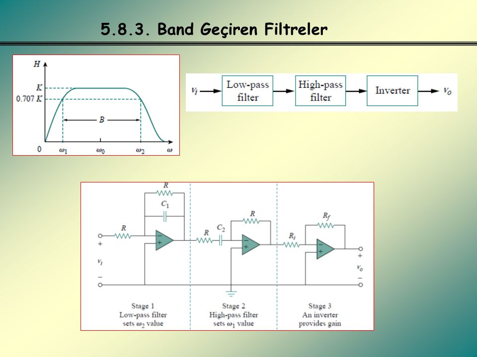 5.8.3. Band Geçiren Filtreler