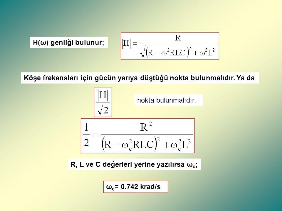 H(ω) genliği bulunur; Köşe frekansları için gücün yarıya düştüğü nokta bulunmalıdır. Ya da. nokta bulunmalıdır.