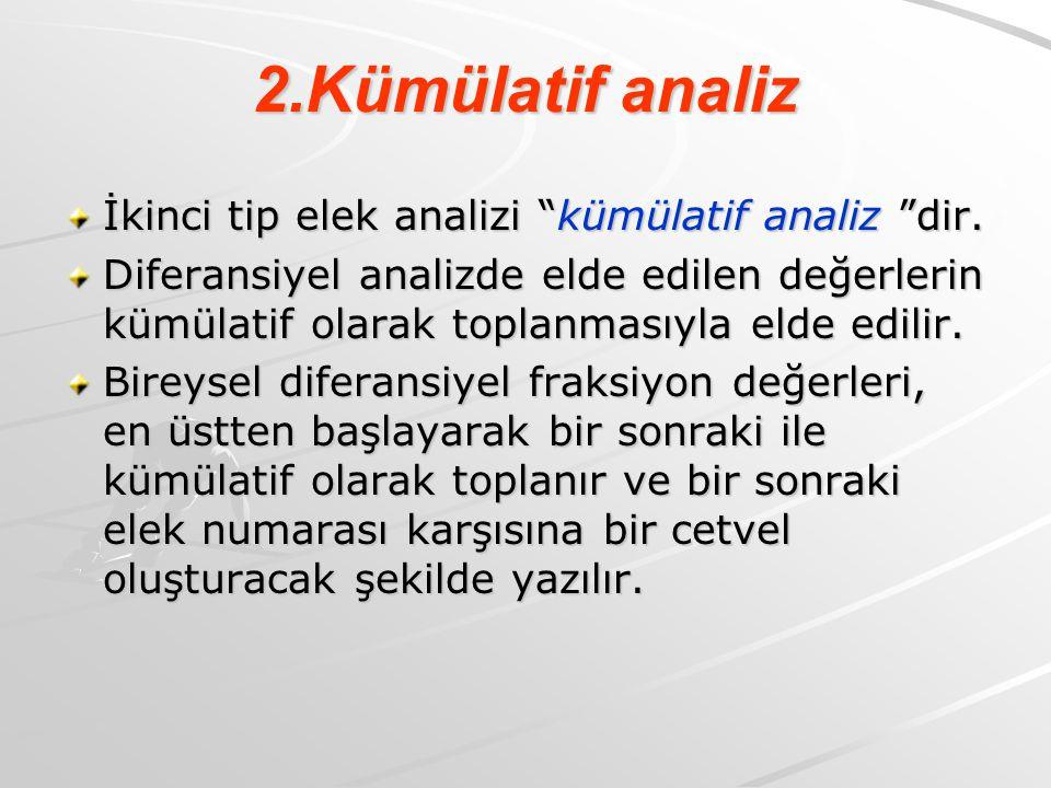2.Kümülatif analiz İkinci tip elek analizi kümülatif analiz dir.
