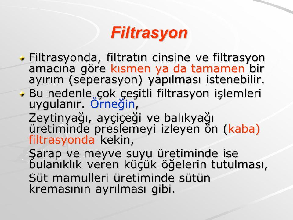 Filtrasyon Filtrasyonda, filtratın cinsine ve filtrasyon amacına göre kısmen ya da tamamen bir ayırım (seperasyon) yapılması istenebilir.