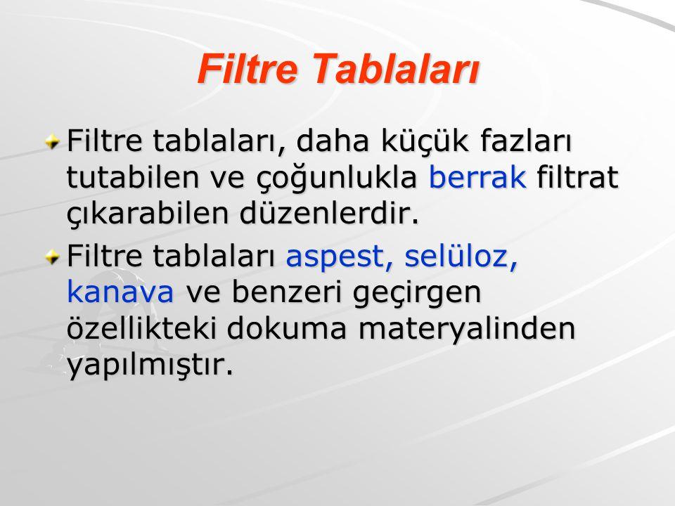 Filtre Tablaları Filtre tablaları, daha küçük fazları tutabilen ve çoğunlukla berrak filtrat çıkarabilen düzenlerdir.