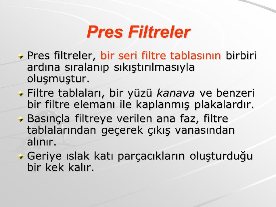 Pres Filtreler Pres filtreler, bir seri filtre tablasının birbiri ardına sıralanıp sıkıştırılmasıyla oluşmuştur.