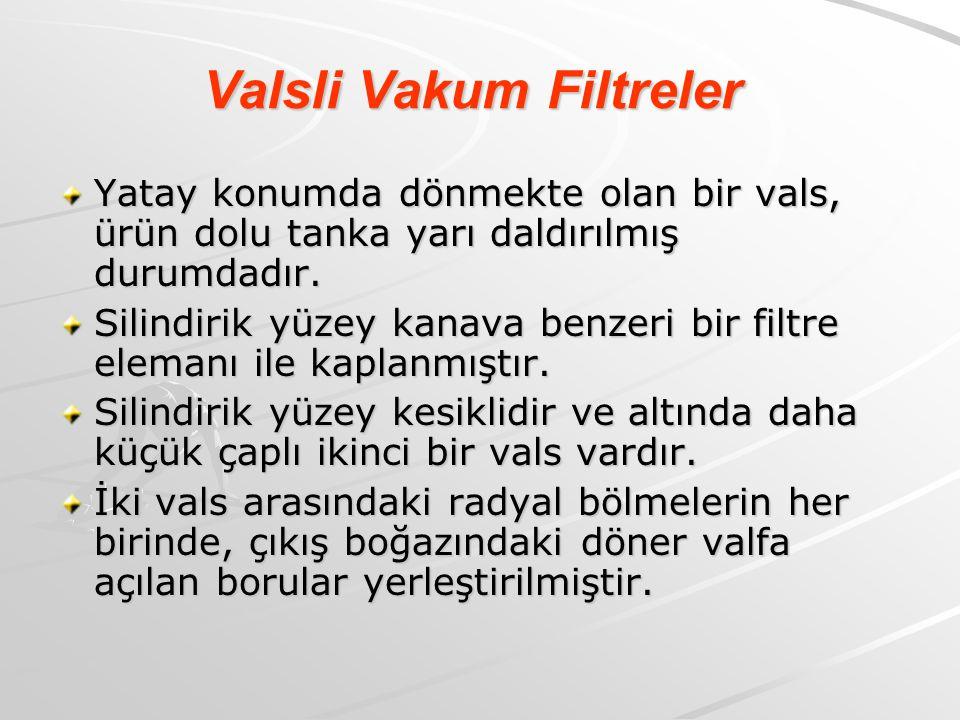Valsli Vakum Filtreler