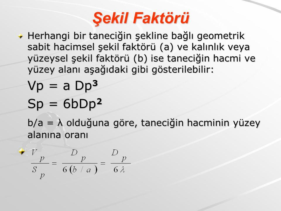 Şekil Faktörü Vp = a Dp3 Sp = 6bDp2