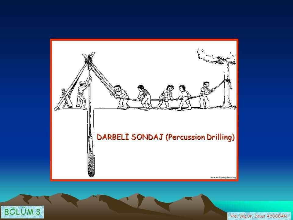 BÖLÜM 3 DARBELİ SONDAJ (Percussion Drilling)
