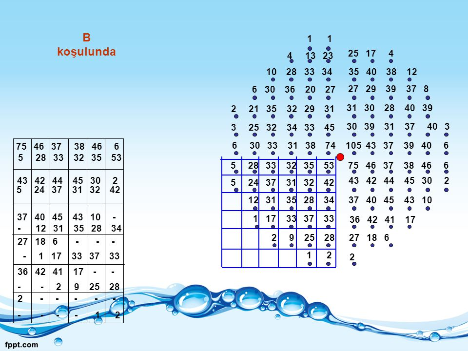 B koşulunda 1 1. 4 13 23. 25 17 4. 10 28 33 34. 35 40 38 12. 6 30 36 20 27.