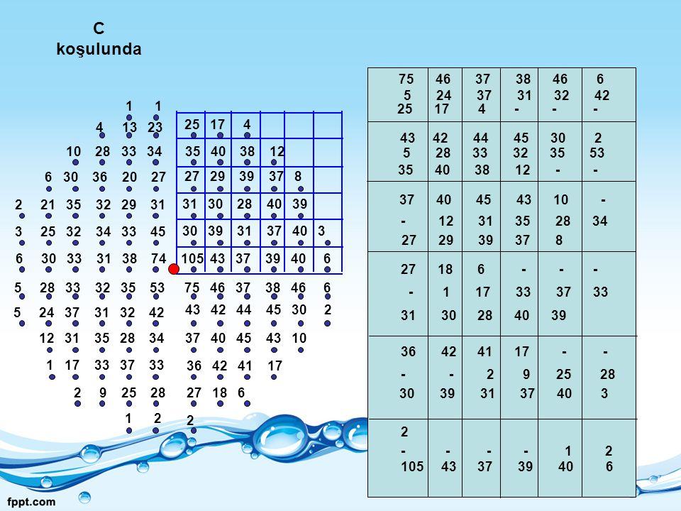 C koşulunda 75 46 37 38 46 6. 5 24 37 31 32 42.